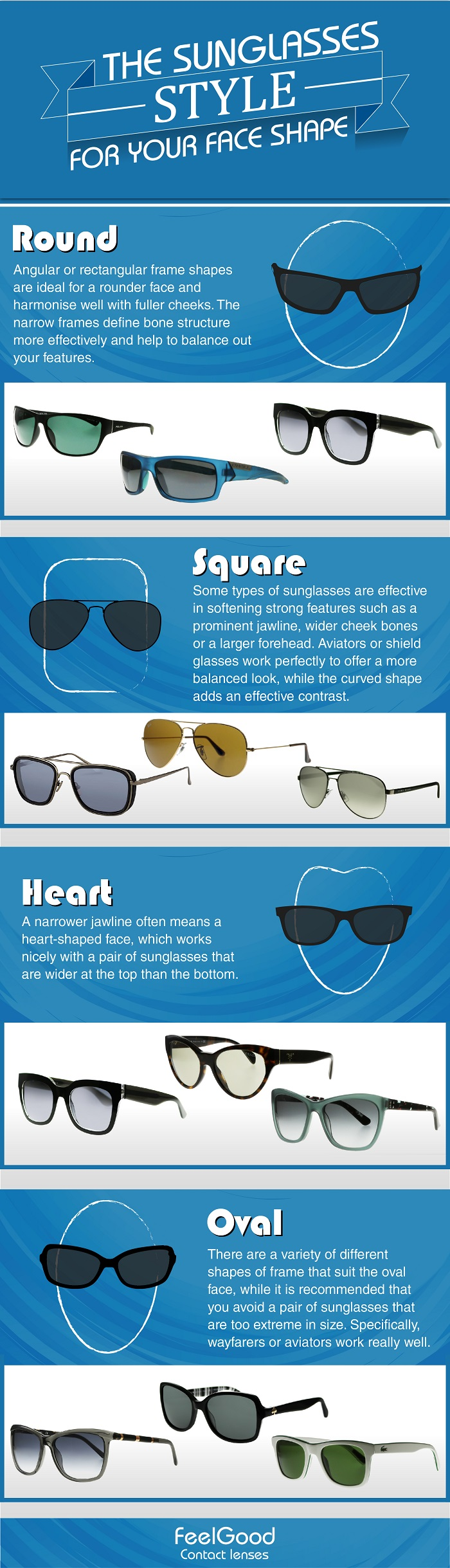 sunglasses for your face shape infographic