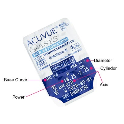 acuvue oasys for astigmatism contact lenses free delivery feel good contacts ireland. Black Bedroom Furniture Sets. Home Design Ideas