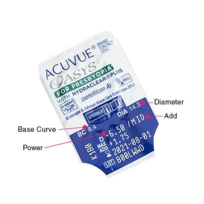 Acuvue Oasys For Presbyopia Parameters