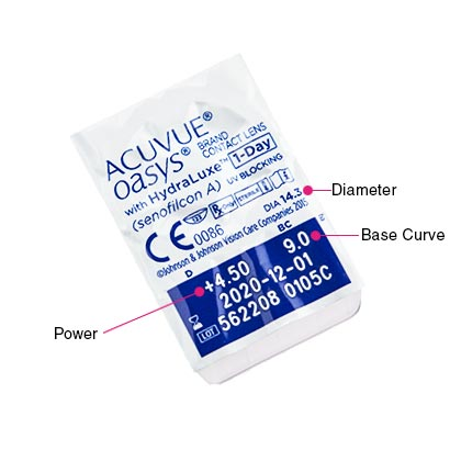 Acuvue Oasys 1-Day with HydraLuxe Parameters