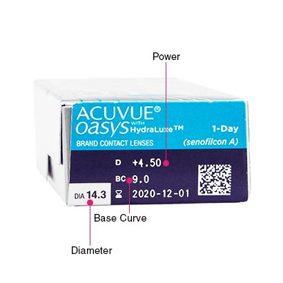 Acuvue Oasys 1-Day with HydraLuxe Box