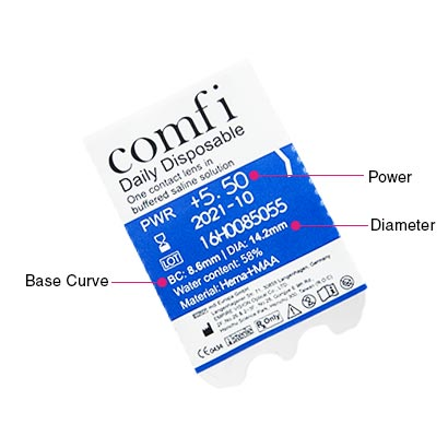 comfi Daily Disposable (5 Pack)