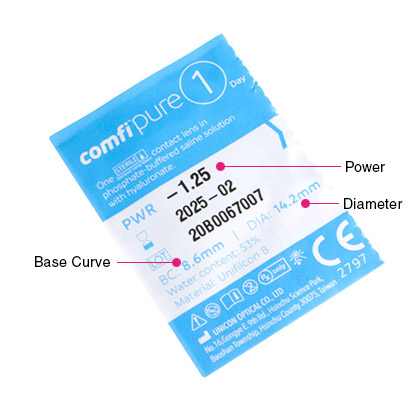comfi Pure 1 Day Parameters