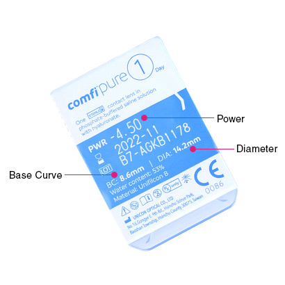 comfi Pure 1 Day (5 Pack) Parameters