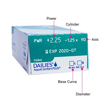 Dailies AquaComfort Plus Toric Box