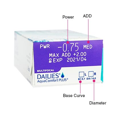 Dailies AquaComfort Plus Multifocal Box