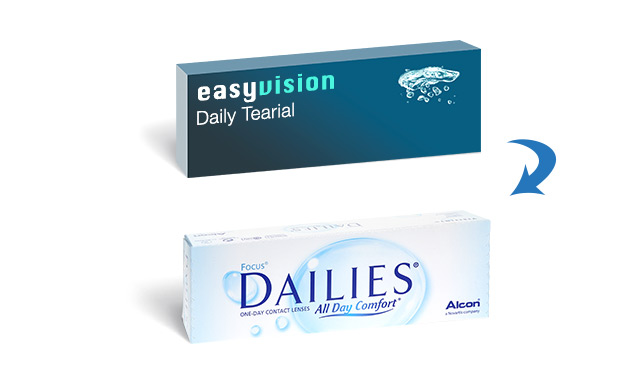 easyvision Daily Tearial (Standard)